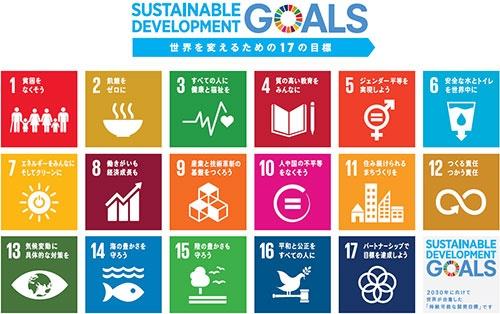 「SDGs(持続的開発のための目標)」の認知度は高まりつつあり、日本企業の戦略や事業活動にも大きな影響を与え始めている
