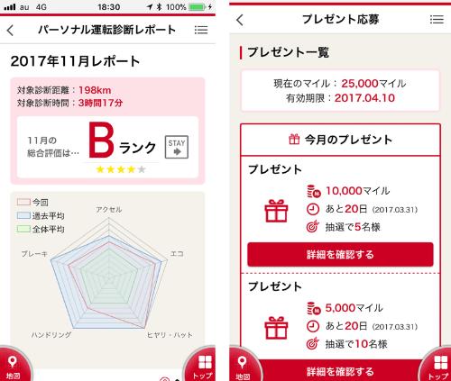 損保ジャパン日本興亜の「ポータブル スマイリングロード」の画面。運転の診断結果を確認したり、安全運転をしてためたポイントで抽選に応募したりできる