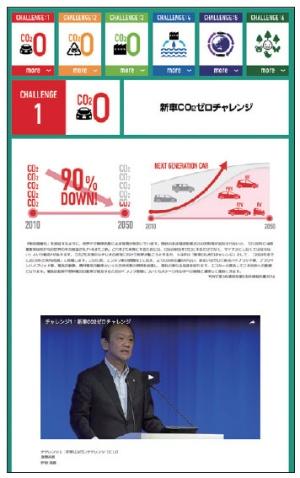トヨタは昨年10月に「トヨタ環境チャレンジ2050」を発表し、2050年に向けた6つのチャレンジを打ち出した。内山田竹志会長を筆頭に経営幹部が1人ずつ1つのチャレンジを数分でプレゼンした。その動画をホームページの特設サイトにもアップし、分かりやすいアイコンを作って説明している。