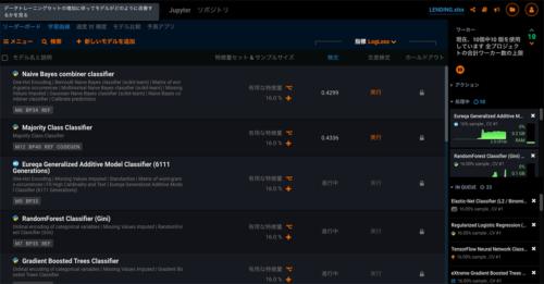 DataRobotでは複数のアルゴリズムを使って同時に検証できる。