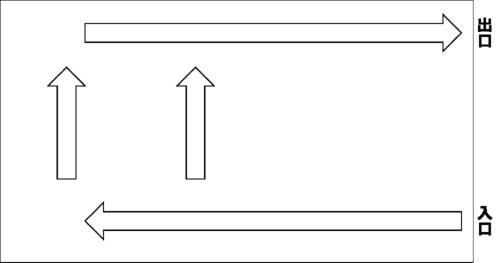 会場全体の動線例