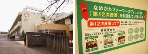 写真左:学校は地元にとって特別な場所。JAなめがたは小学校らしさを残すことにこだわり、門扉もそのまま残された。 右:もう一つのこだわりが、単なる工場ではなく体験ができる場所にすることだった