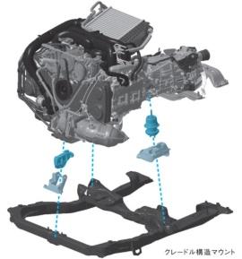 5代目レガシィのエンジンマウント構造。「ロ」の字型フレームにエンジンをマウントする
