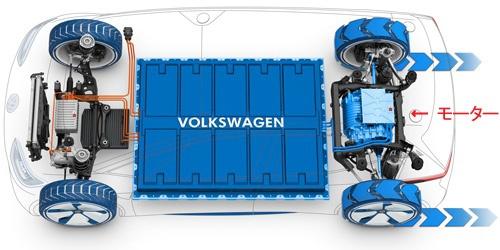 「I.D.」のレイアウト。車室の床下にバッテリーを薄く敷き詰め、左右の後輪の間に搭載したモーターで駆動する