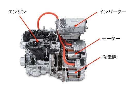 ノートe-POWERのパワートレーン。このクラスでは大出力のモーターと大容量のバッテリーを組み合わせている