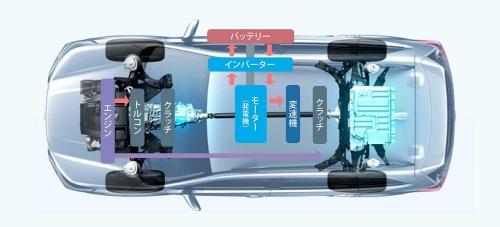 「e-BOXER」の構成。クラッチを二つ配置することで、EV走行や停止中充電を可能にした(写真:スバル)