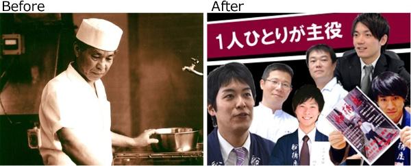 採用サイトの写真と事業内容の記述を変更。「ベテラン職人が働く、くず餅の製造・販売業」から「若手社員が活躍する伝統継承・伝統創造業」へとイメージを一新した。左が2008年採用、右が2015年採用