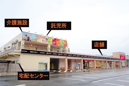 福井県の「ハーツタウンわかさ」は店舗、介護施設、託児所などが1つの建物に入っており、人材面などでも連携している