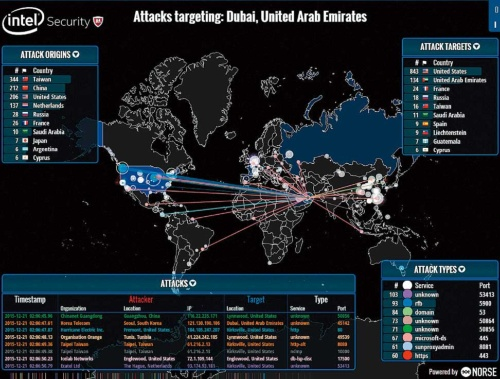 <b>世界各地から攻撃が集中</br>●サイバー攻撃をリアルタイムで可視化するウェブサイト</b>
