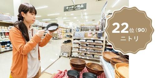 家具以外の商品の認知度アップが、ニトリブランドへの関心を高めた。女性が手に持っているのが、「ニトスキ」の愛称で親しまれている「スキレット鍋」(写真=中山 博敬)