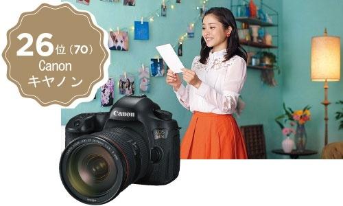 印象深いフレーズを使ったプリンターのテレビCMや5060万画素のデジタル一眼レフ「EOS 5Ds」などでブランドが認知された