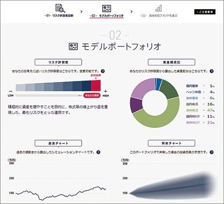 みずほ銀行が提供する「SMART FOLIO」のウェブサイトの画面