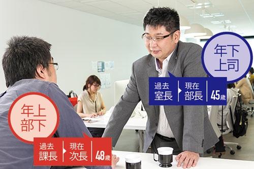 システム開発会社フェンリルの年下上司、橋本進一郎氏(右)。山下氏とは共通の趣味である漫画の話題でも関係を深める(写真=菅野 勝男)
