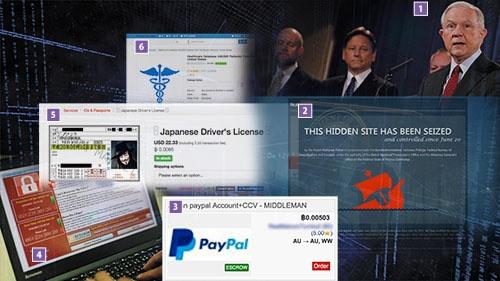 "<span class=""fontBold"">①アルファベイの閉鎖について発表するセッションズ・米司法長官 ②米国当局などの協力で摘発された闇市場 ③闇市場で販売されている米決済サービス、ペイパルのアカウント ④世界同時多発サイバー攻撃で感染したパソコン ⑤日本の免許証偽造を請け負う闇市場のページ ⑥闇市場で販売されている米国の医療関連情報</span>(写真=①:ロイター/アフロ、②:EPA=時事、背景:Wavebreakmedia Ltd/Getty Images)"