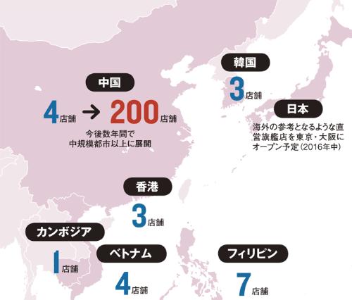 中国市場に大攻勢<br/>●「エレコムショップ」の主なアジア展開