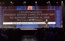 <b>AWSは毎日、大量のサーバーを追加していると説明した</b>