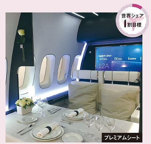 <b>著名デザイナー、和田智氏と共同開発した近未来の航空機シート「Space X」。調度品としての魅力や付加価値を高める</b>