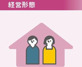 ●家族経営が多い<br />●1オーナーが持つ店は平均2.5店(約46%が1店保有) <br />●オーナーの平均年齢は59歳(約49%が60歳以上)