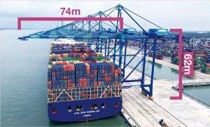 世界の経済成長に伴い、コンテナ船の大型化が進む。現状で最大級の荷役用クレーンの寸法は約20年前の主流タイプに比べて2倍程度になった