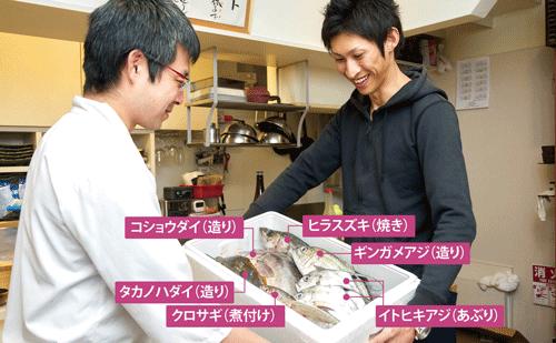 <b>地方の無名の魚を発掘し、居酒屋など飲食店に直送する。上は珍しい魚の名前と適した食べ方</b>(写真=菅野 勝男)