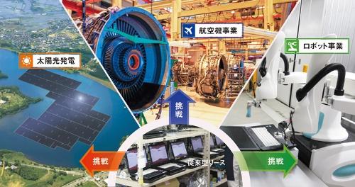 従来はパソコンやサーバーなどIT(情報技術)機器のリースが主力。リース期間を終えた製品は、整備した後に中古市場で販売する(下:写真=都築 雅人)<br />  千葉県市原市で設置を進める太陽光発電(写真は完成イメージ)。水上施設としては世界2位の発電量を予定する(左)<br />  航空機エンジンなどを整備する米GAテレシスへ出資。リース後の航空機を市場で販売しやすくなった(上)<br />  作業用ロボット「duAro(デュアロ)」。人手不足に悩む中小企業向け需要を見込む(右:写真=都築 雅人)