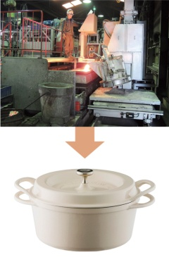 鋳物ホーロー鍋「バーミキュラ」は金属を型に流して作る