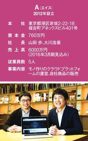 <b>山田歩氏(左)と大川浩基氏の2人が共にAの社長を務める</b>(写真=吉成 大輔)