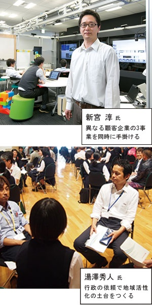 新たな取り組みを始めた研究者たち<br/>●研究技術開発本部の若手研究者2人の事例