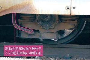 一部の車軸ではセラミック粉の噴射装置を装着しており、制動時に車輪が滑走する事態を防いでいる(写真=井上 孝司)