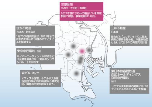 東京都内では開発競争が加速している<br/>●デベロッパー各社などの開発計画