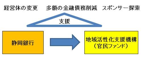 """<span class=""""font_bold_big"""">【方向性】</span>"""