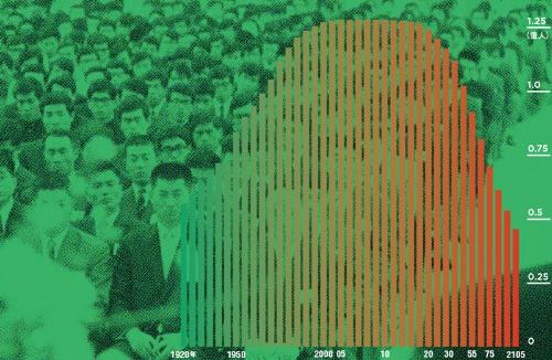 2105年には5000万人を割り込む<br/>●日本の総人口の推移