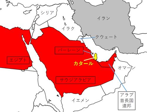 カタールは周辺国から国境を封鎖された
