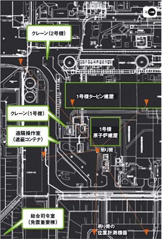 図2 ■ 重機や計測システムなどの位置関係