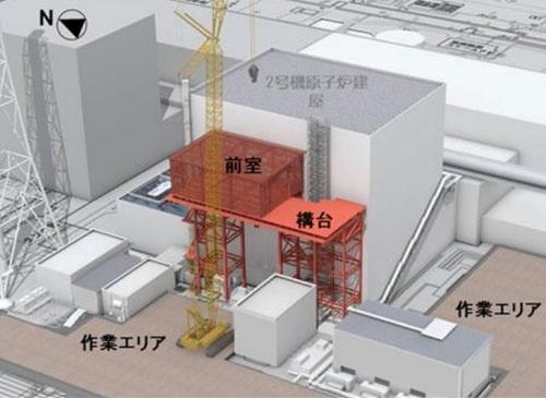 2号機原子炉建屋では、ヤード整備後に西側に構台を設置して上部を解体する予定だ(資料:東京電力)