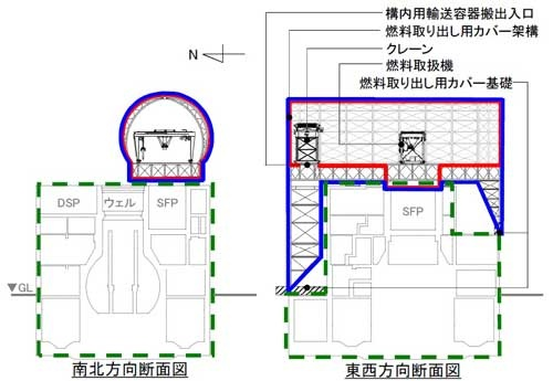 3号機原子炉建屋の燃料取り出し用カバー(資料:東京電力)
