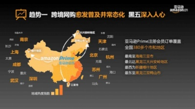 アマゾン中国の海外商品利用者レポート。