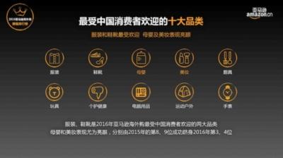 アマゾン中国で人気の輸入品ジャンル。