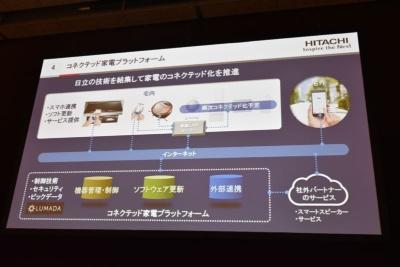 「コネクテッド家電プラットフォーム」を通じて家電のコネクテッド化を実現していく