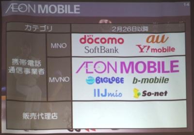イオンモバイルは今回のリニューアルによって、販売代理店からMVNOとなることから、従来協力関係にあったMVNOとは競合する関係となる。写真は2月18日のイオンモバイル新サービス発表会より