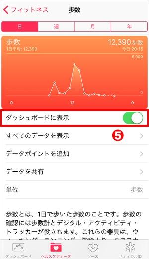 「ヘルスケア」アプリを起動し、(1)「ヘルスケアデータ」→(2)「リスト」→(3)「フィットネス」とタップし、表示された画面で(4)「歩数」をタップすると、歩数のデータを確認できる。(5)「ダッシュボードに表示」をオンにしておくと、アプリを起動してすぐの画面に表示されるようになる