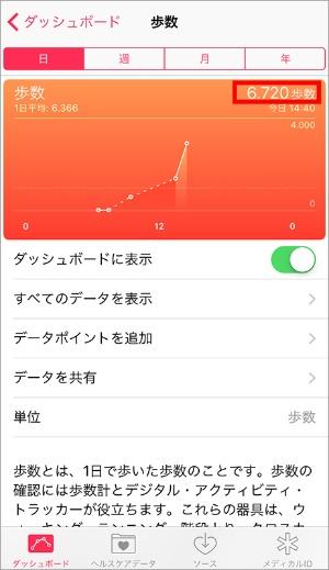 歩く前後で、「日」表示の歩数をメモしておき、その差を「そのとき歩いた歩数」とする
