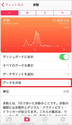 「ヘルスケア」アプリの歩数画面で「データを共有」をタップする