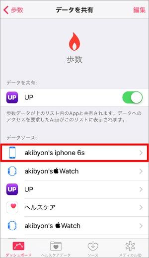 「データソース」のリストで、測定した歩数を知りたいデバイスをタップする(ここではiPhone)。なお画面上にスマートウォッチの「Apple Watch」と、アクティビティ・トラッカー(活動量計)の「Jawbone UP2」が表示されているが、これは筆者が、歩数をカウントするデバイスとして設定しているためだ。iPhoneだけを使用しているならば、これらは表示されない