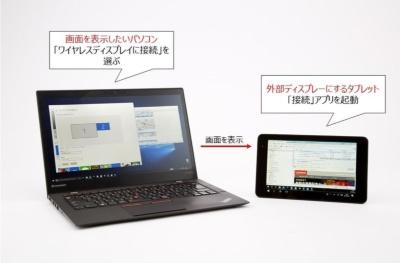 「接続」アプリを使い、Windowsタブレットをパソコンのサブディスプレーとして利用した。接続はWi-Fiなのでケーブルは不要だ
