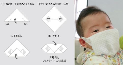 【子供にもぴったり密着するキッチンペーパーマスクの作り方】(1)伸縮性のあるキッチンペーパーをまず三角に折り、2辺に切り込みを入れる。(2)底を広げ、三角の切り込みの小さな切り込みを、サイドに当たるところを折り込んでいく。(3)その下の部分を折る。(4)さらに上を折ると穴の開いたフィルター、いわゆる3層の安心フィルターマスクが出来上がり。穴の開いたところの切り込みを耳に掛ける。小さな子どもの場合は切り込みを深く、顔の大きな人は切り込みを浅くすることで自在に変化させることができる