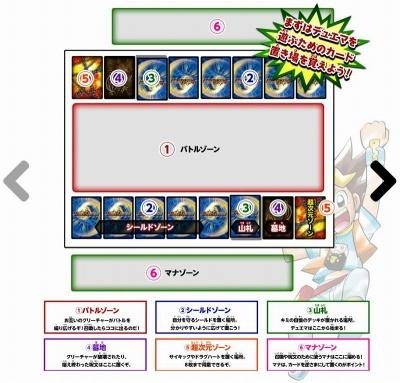 山札から5枚をとって防御壁の役割を果たす「シールド」として並べ(2)、さらに5枚を手札として持ってスタート。手札のカードをバトルゾーンに置いて攻撃を行うが、マナ(コスト)をためないとバトルゾーンにカードを出せない