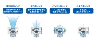 見え方体験シート(画像提供:イワキ)