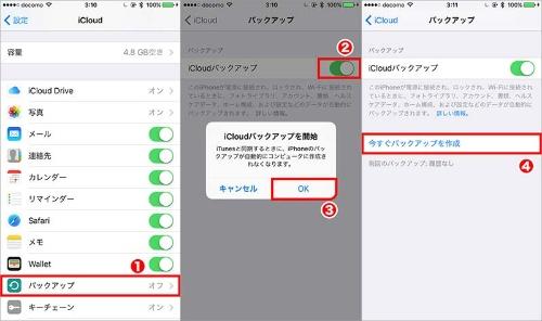 ホーム画面の「設定」→「iCloud」とタップしてiCloudにサインインする。表示された画面で「バックアップ」(1)→「iCloudバックアップ」(2)→「OK」(3)とタップするとiCloudバックアップがユーザーの使用していない時に自動的に行われるようになる。手動でバックアップするには「今すぐバックアップを作成」(4)をタップする