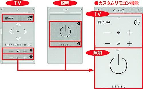 複数の機器からよく使うキーをそれぞれ選択し、自分専用のリモコン画面(右写真)を作ることができる。1画面に収まらない場合は次のページに送られる
